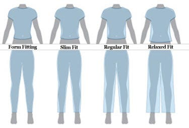 Patagonia Sizing Guide Chart For Women.