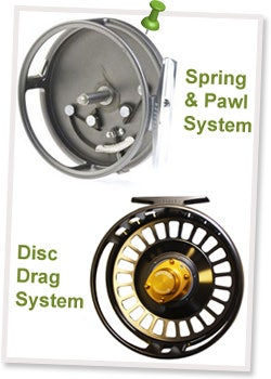 Reel Systems